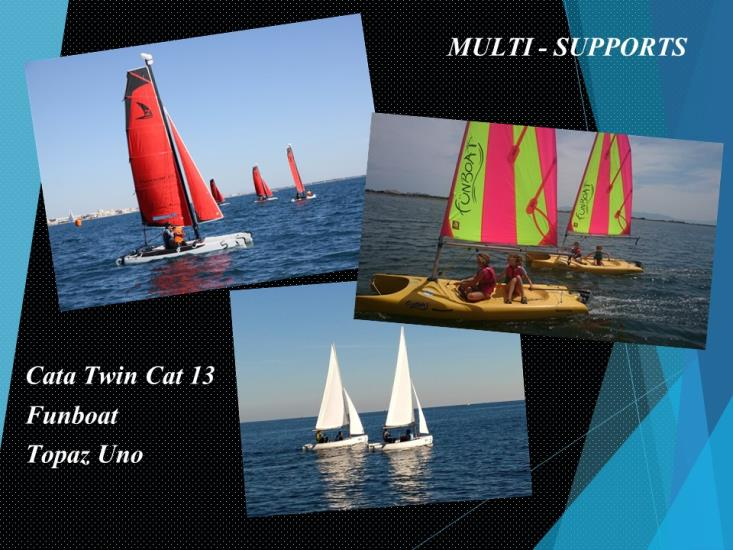 Stage - Découverte Ado-Glisse 11/14 ans - MULTI-SUPPORTS