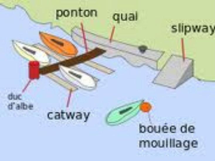 Stage Manoeuvres de port 2020 448 ET